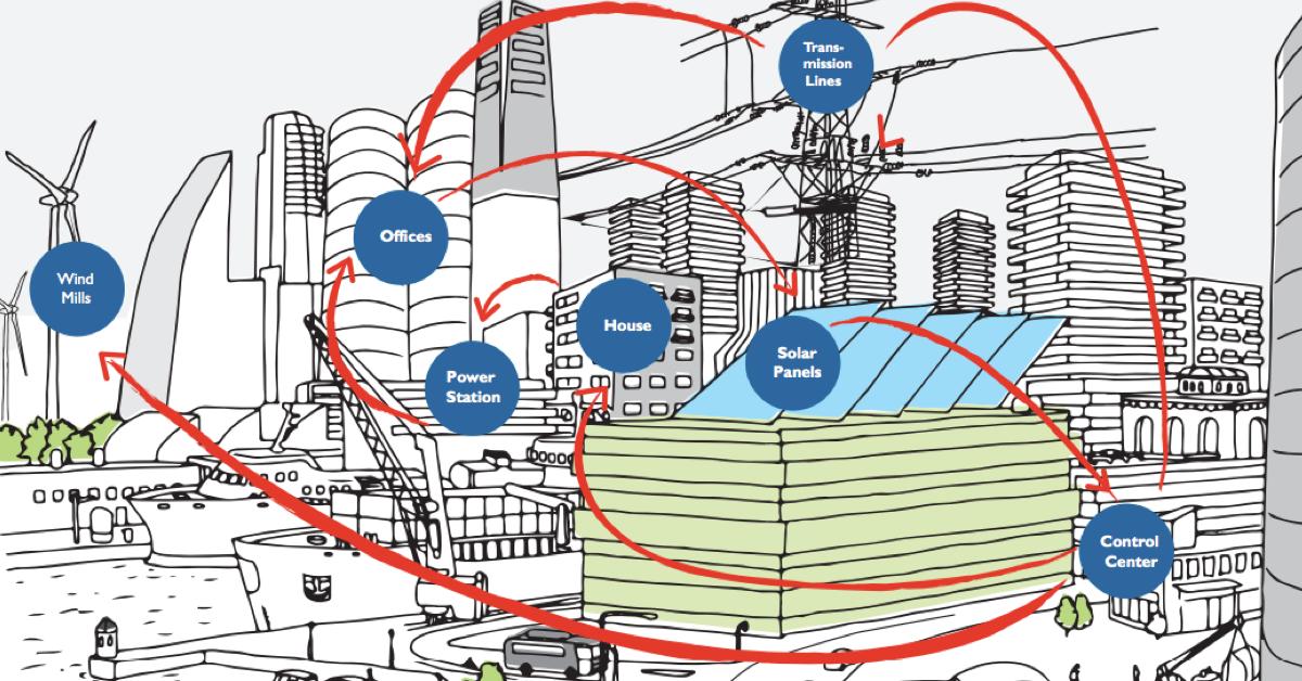 Varför använda AddSecure Smart Grids för att digitalisera ditt elnät?